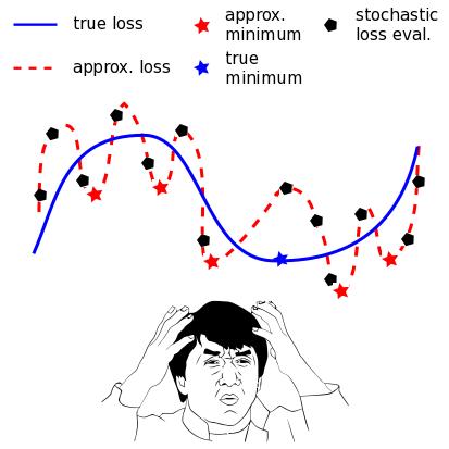 grad_approx_cartoon